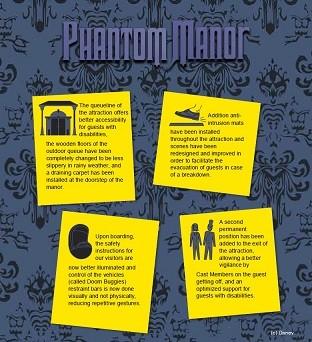 phantom-manor-sicherheit